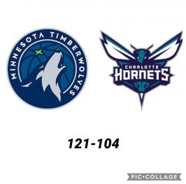 Baloncesto.NBA. Minnesota Timberwolves vs Charlotte Hornets